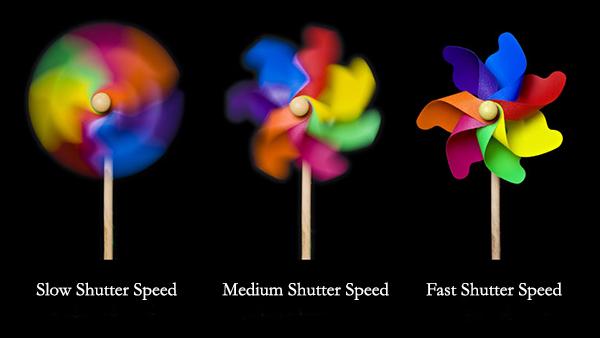 camera shutter speed