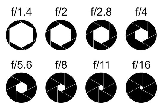 belajar teknik dasar fotografi segitiga eksposure