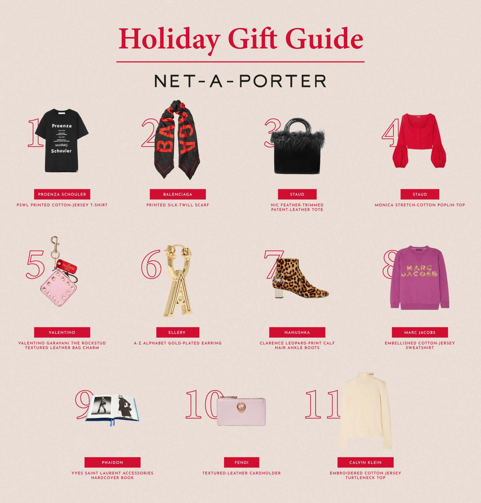 cb70f477d0f4a To make your holiday shopping easier, I listed some of my favorite picks  from the NET-A-PORTER sale below. Each piece listed is under  300!